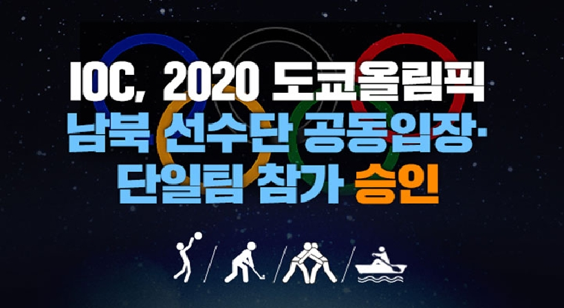 IOC approves a Korean proposal for unified Korean teams and a joint march at the 2020 Tokyo Olympics